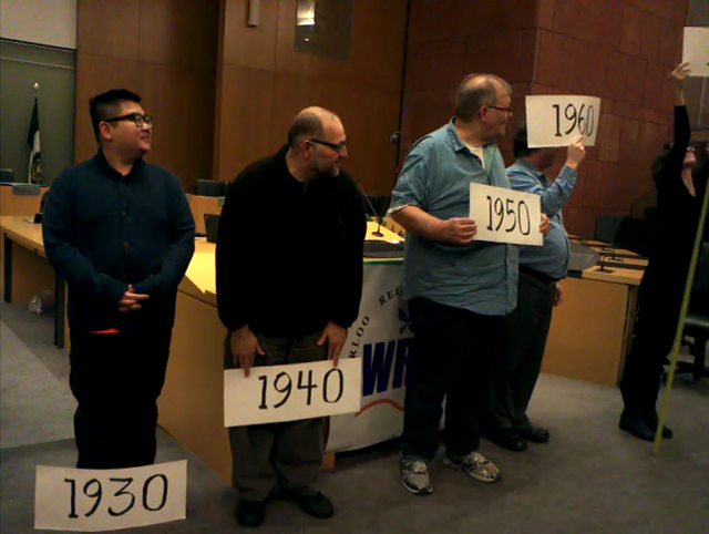 People holding signs to show the level of debt in different years